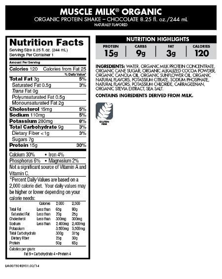 Muscle Milk Chocolate Ready To Drink Nutrition Facts