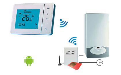 bezdrátový prostorový termostat s komunikační gsm jednotkou