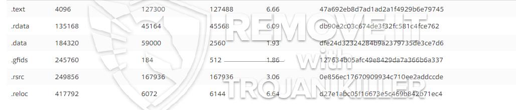 remove ptt.exe virus