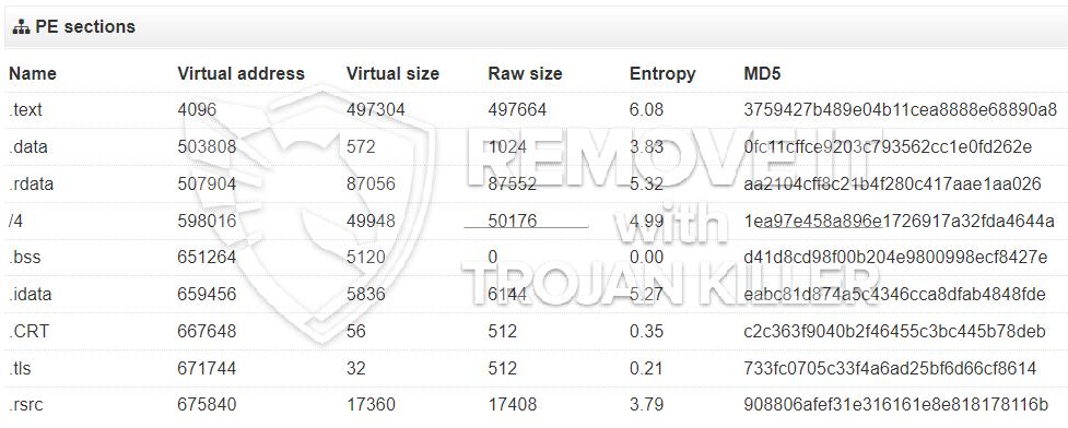 remove Mining.exe virus