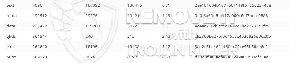 remove ico.exe virus