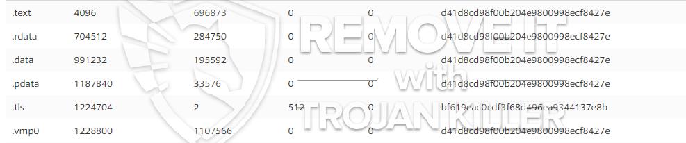 remove srvsbin64.exe virus
