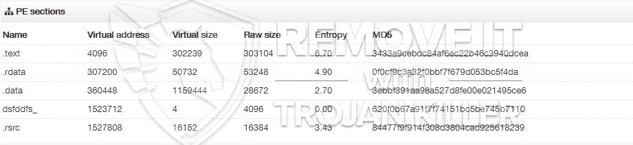 remove thatcomes.exe virus