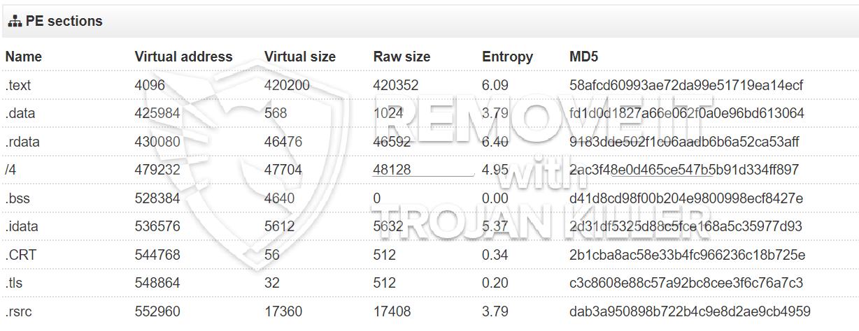 remove po.exe virus