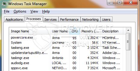 remove powercore.exe virus