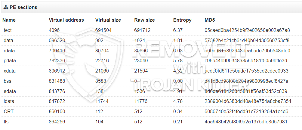 remove tasklist.exe virus