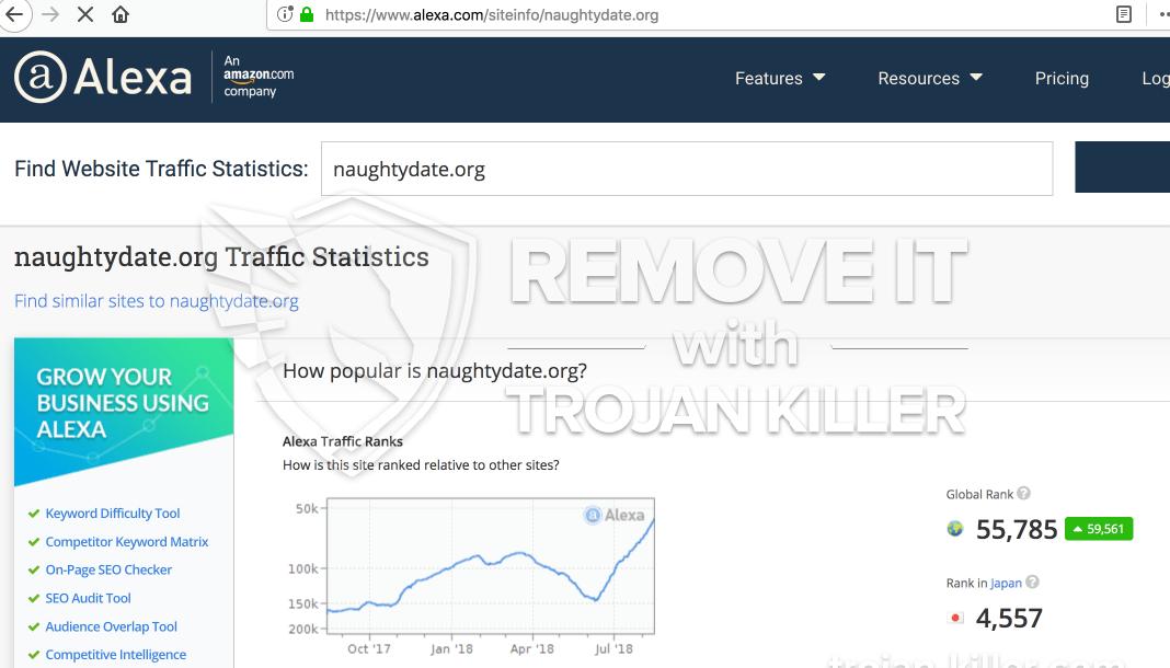 remove Naughtydate.org virus