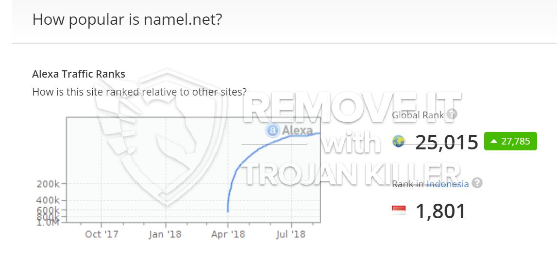remove namel.net virus