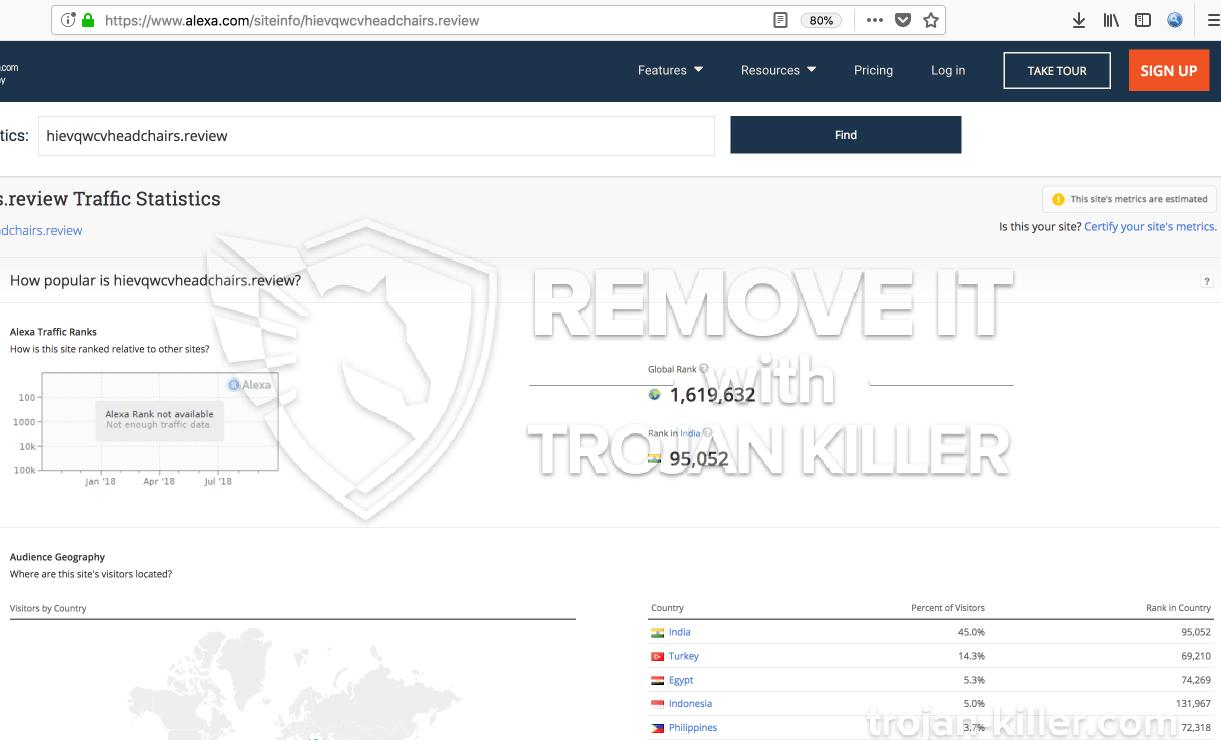 remove Hievqwcvheadchairs.review virus