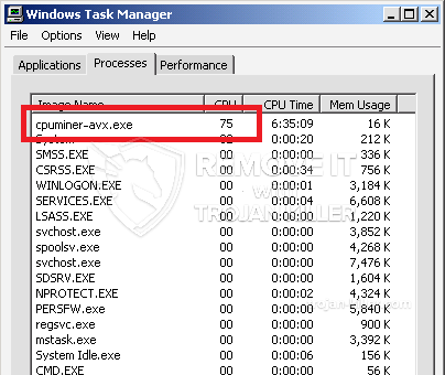 How to get rid of Cpuminer-avx exe malware? Malicious