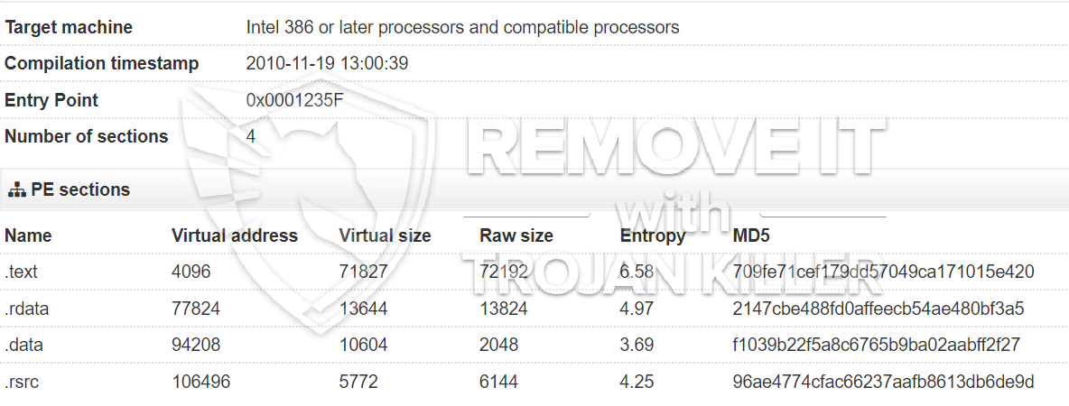 remove 7ZSfxMod.exe virus