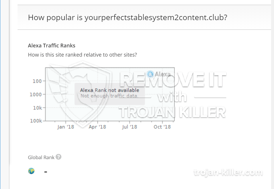 remove Yourperfectstablesystem2content.club virus
