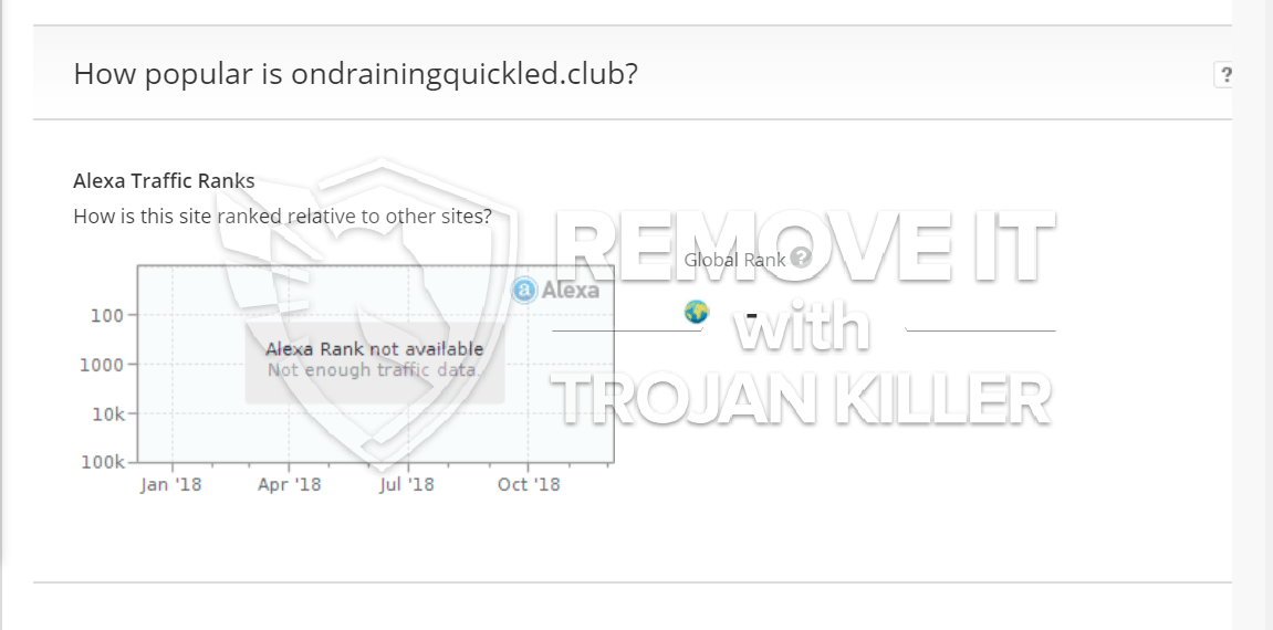 remove Ondrainingquickled.club virus
