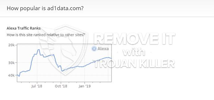 remove Go.ad1data.com virus