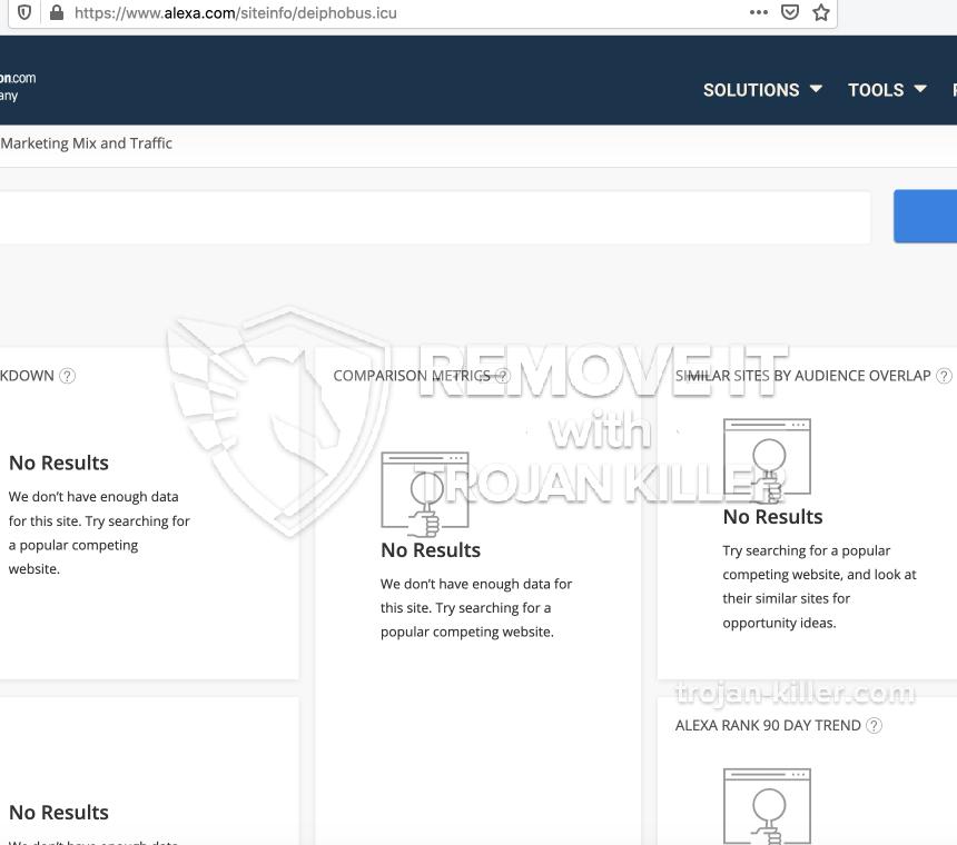 remove Deiphobus.icu virus