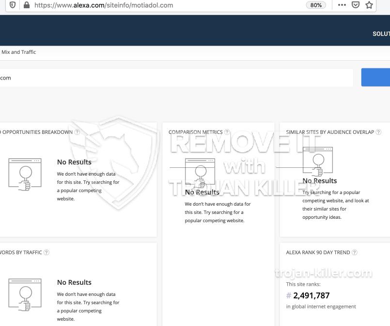 remove Motiadol.com virus