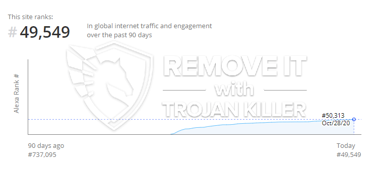 remove Gooblesdd.com virus