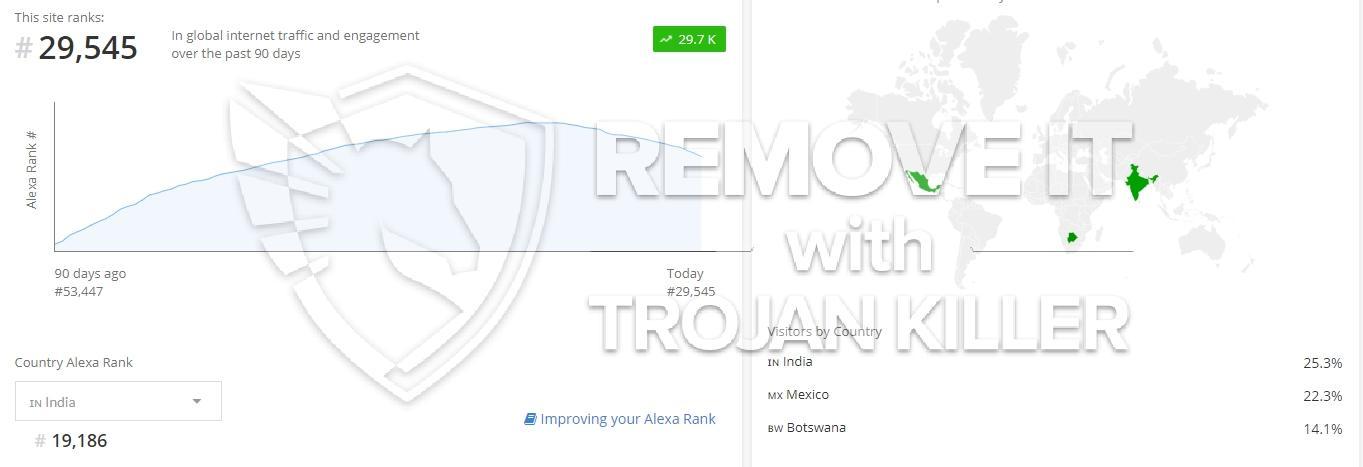 remove S3redirect.com virus