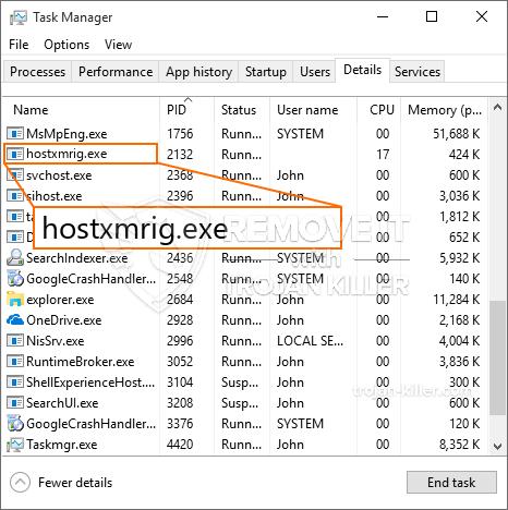 What is HostXmrig.exe?