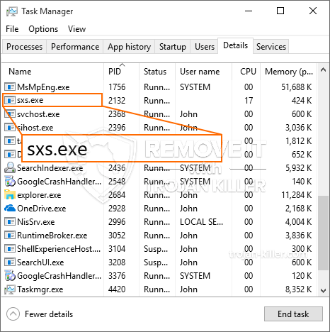 What is Sxs.exe?