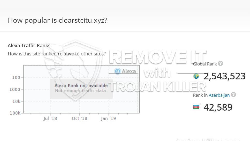 Clearstcitu.xyz virus
