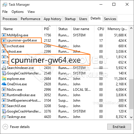What is CPUminer-gw64.exe?
