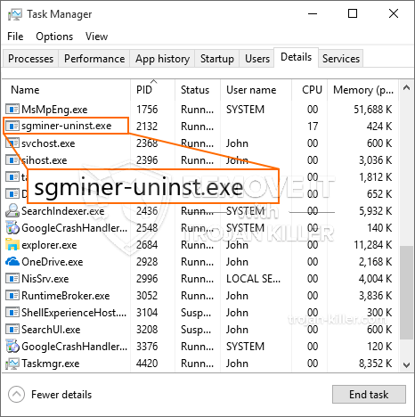 What is Sgminer-uninst.exe?