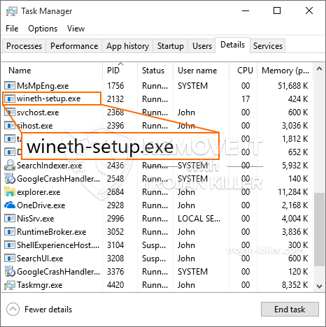 What is Wineth-setup.exe?