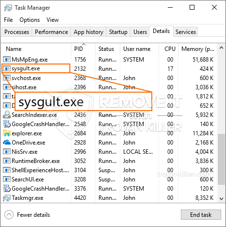 What is Sysgult.exe?