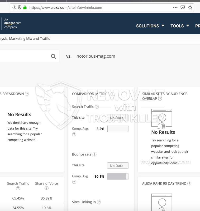 Was ist Winmio.com?