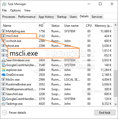 What is MSCLI.exe?