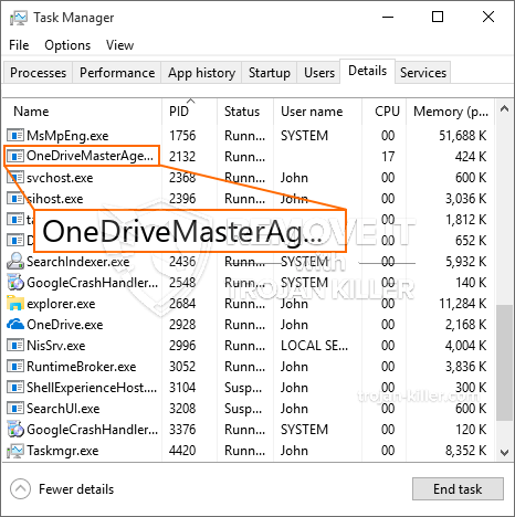 What is OneDriveMasterAgent.exe?