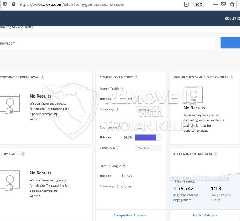 ¿Cuál es Mygamesresearch.com?