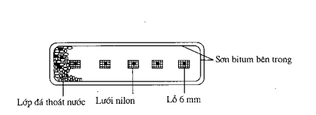 Hình 3.4: Mặt đáy khay trồng