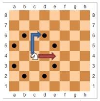 mouvement du cavalier aux échecs