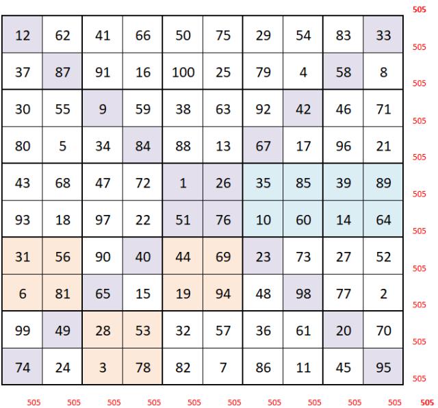 carré magique 10