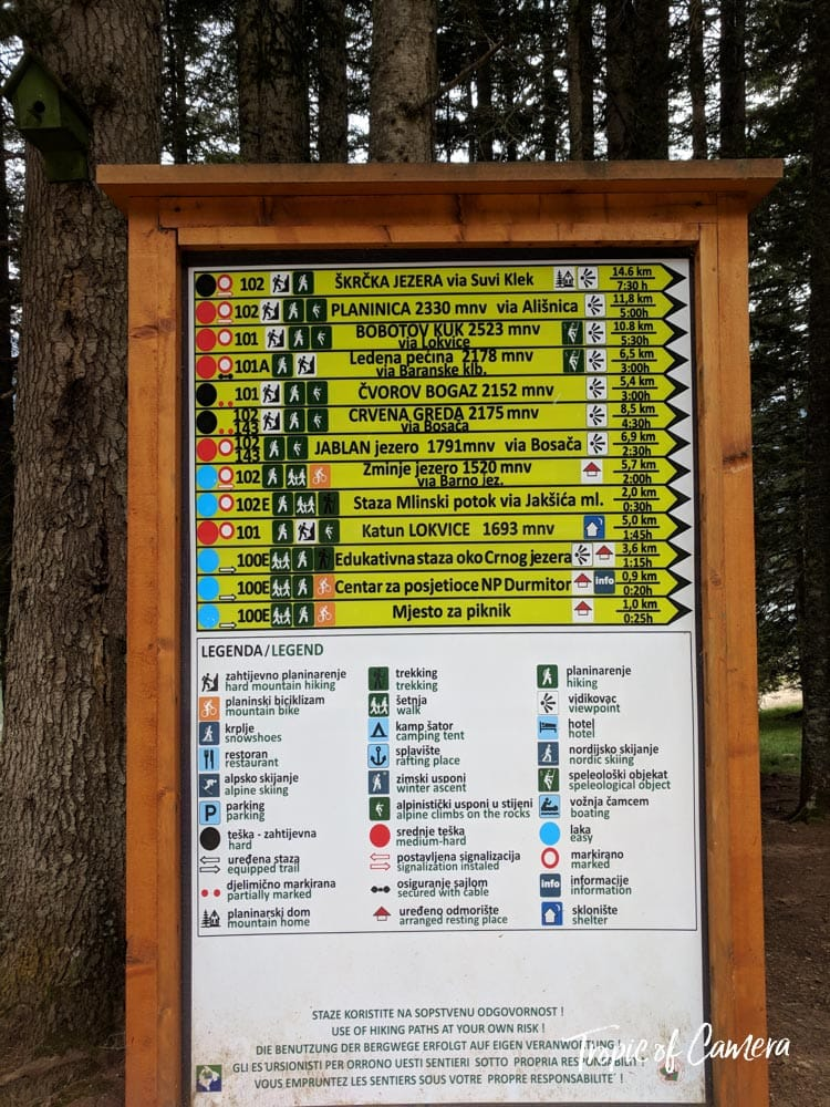 All the hikes around Durmitor National Park on a sign
