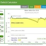 CSF Water Deficit Calculator