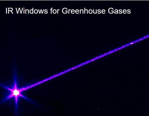 infrared-window