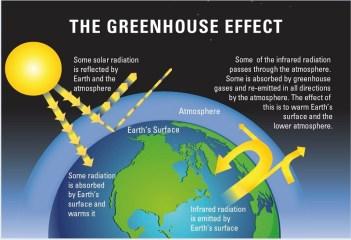 greenhouse-effect-royal-soc