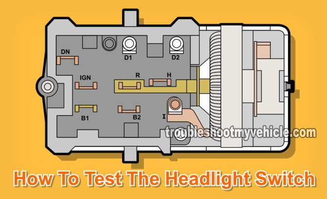 1990 ford f 250 headlight wiring diagram  harley sportster
