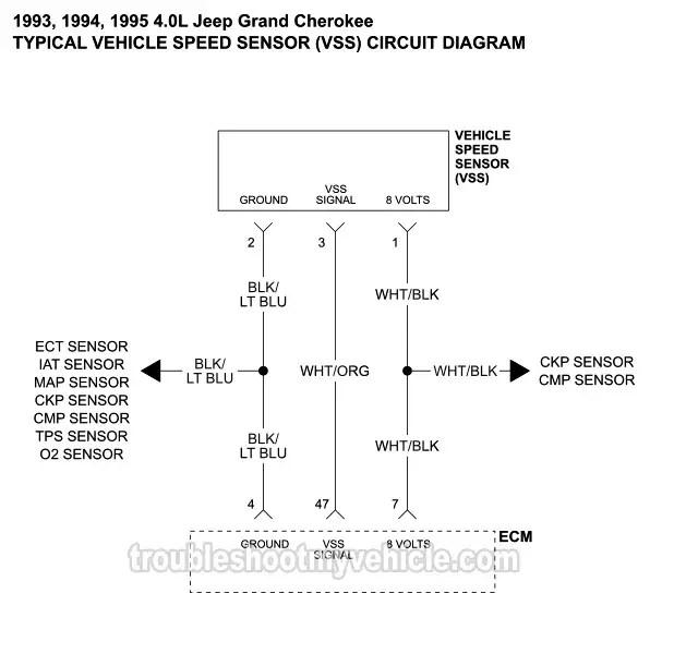 19931995 vehicle speed sensor wiring diagram jeep 40l