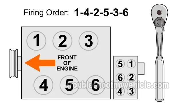 Ranger 3 Ford Order Liter 0 Engine Firing