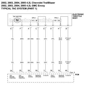 Part 1 TAC System Wiring Diagram (20022005 42L