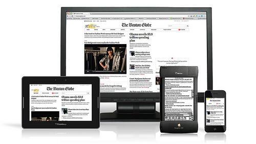 A che serve un sito responsive? (Guide, Zona Marketing)