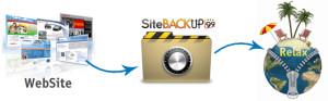 Backup online con sitebackup99.com: recensione