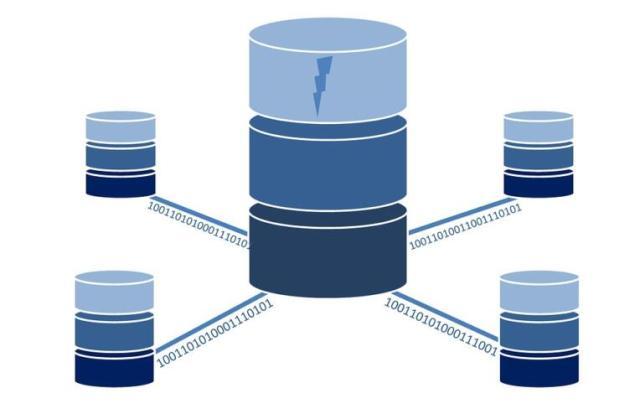 Come connettersi al database sui principali CMS (Drupal, WordPress, …) (Guide, Guide per la configurazione di WordPress, Guide PHP)