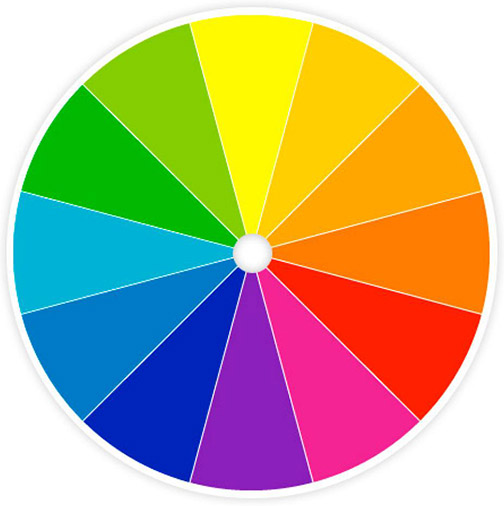 Subtractive Color Wheel Image