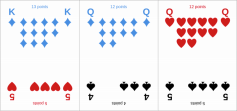 Spin Rummy