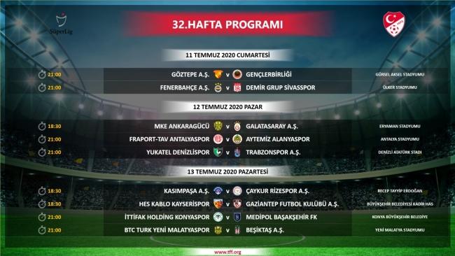 Eb2 GdAWsAIVukn - Beşiktaş - Fenerbahçe Derbisinin Tarihi Belli Oldu